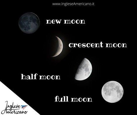 luna inglese americano